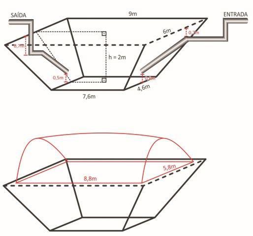 projeto biodigestor
